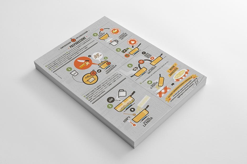 Cucine da incubo italia done communication agenzia comunicazione grafica e web agency roma - Cucine da incubo italia ...