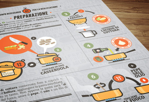 Cucine da Incubo Italia